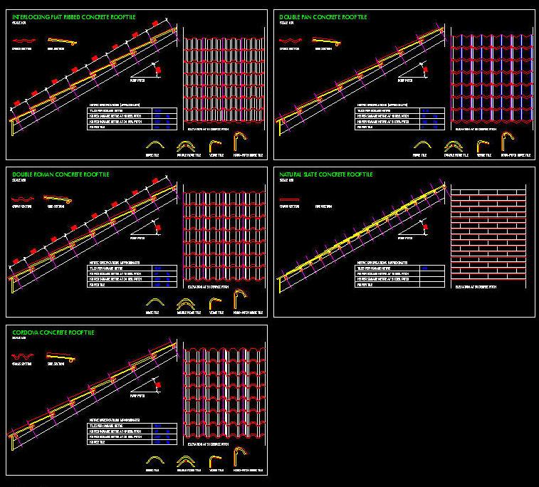 Cad Details Roofing Standard Concrete Roof Tile Profiles