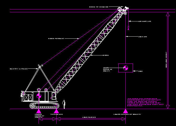 Mobile Crane Cad Block : Cad drawing m clear height lattice boom crane