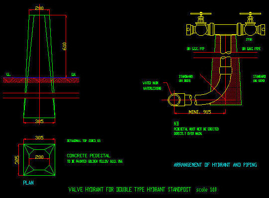 how to draw symbols in autocad